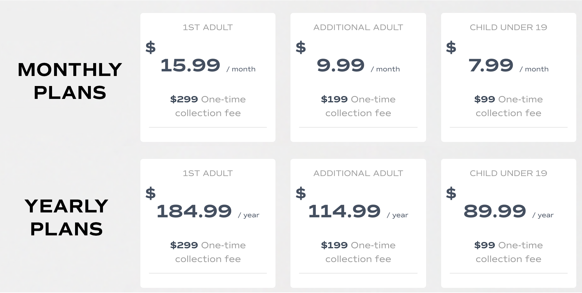 coverdalepricing